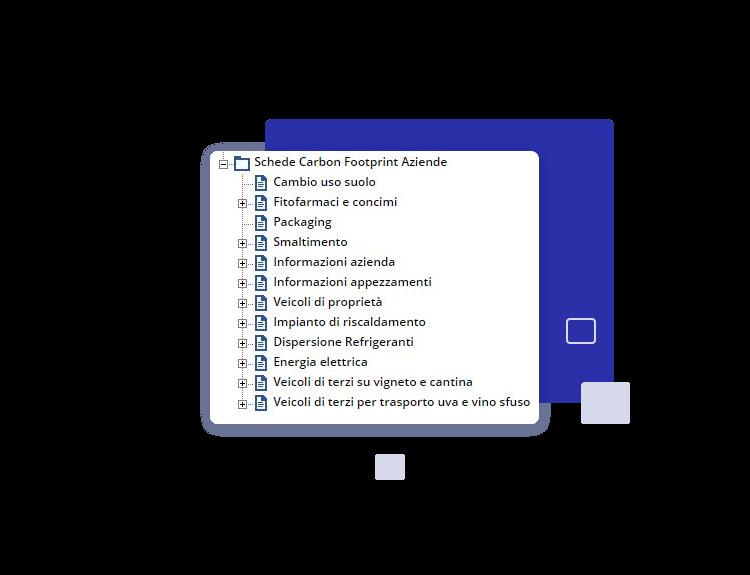 categorie d'inserimento dati per calcolo impronta carbonica